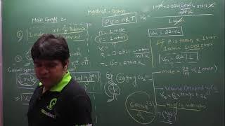 Physical Chemistry ( Lec -1 ) Medical