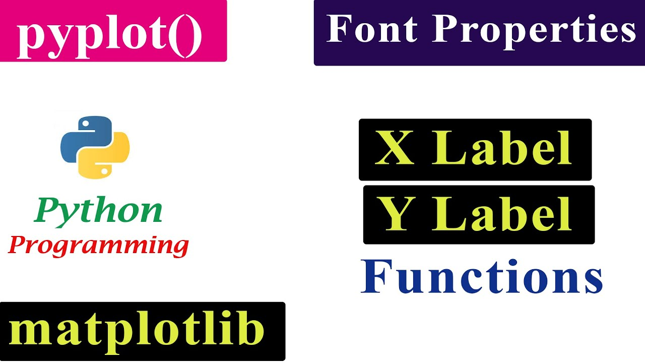 Font Properties in X label and Y label Function   Matplotlib   Python Tutorials