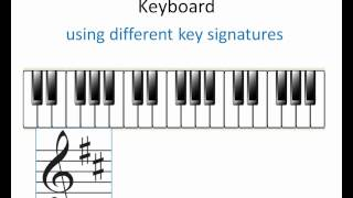 Learning to Sight Sing, Part 3, lesson 1:  An Introduction to Key Signatures