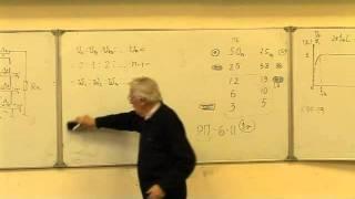 видео Введение в теорию линейных стабилизаторов