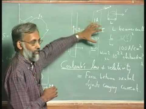 Lecture-18-Magnetic Field--1