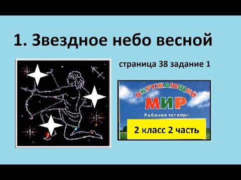 Рисуем созвездия/Звездное небо весной №1 (Окр.мир  2 класс Перспектива)
