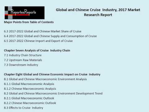 Cruise Market 2012-2022 Analysis, Trends and Forecasts
