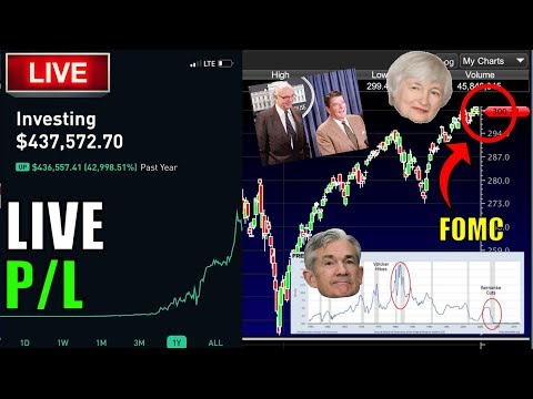 TRADING FOMC LIVE. THEY CUT RATES – Live Trading, Robinhood Options, Day Trading & Stock Market News