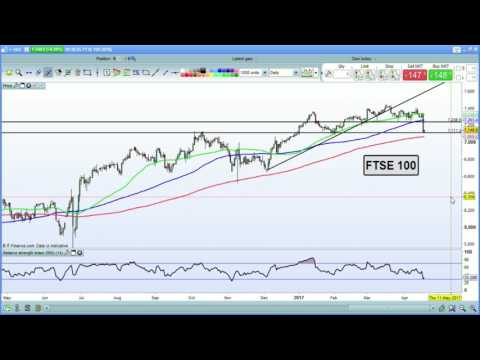Trade idea: GBP holds gains while FTSE 250 looks set for more record highs?