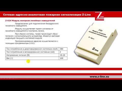 Урок №4 Модули ввода системы Z-Line