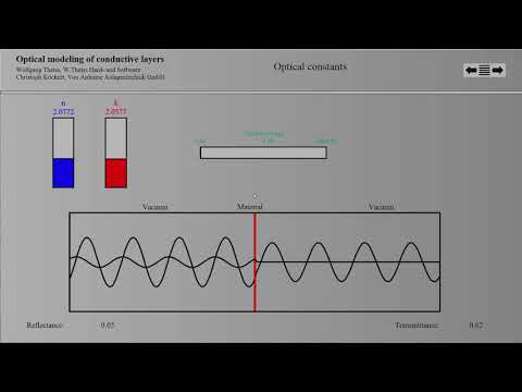 Optical models for conductive layers