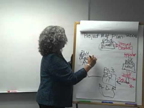 Susan Junda - Project Timeline & Resource Estimates