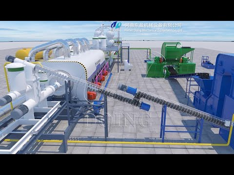 High Capacity Continuous Waste Tire Pyrolysis Plant