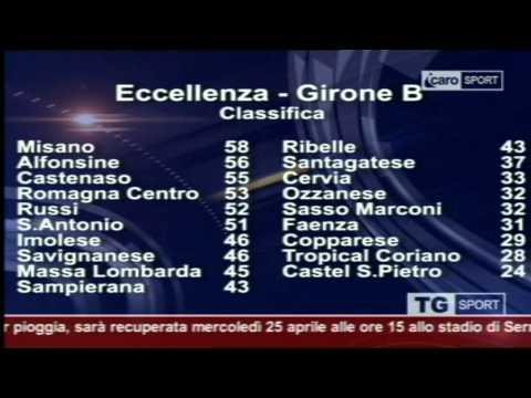 (2012-04-19) TG Sport (Icaro Sport)