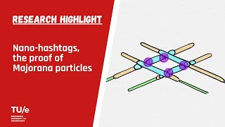 'Nano-hashtags' could provide definite proof of Majorana particles thumbnail