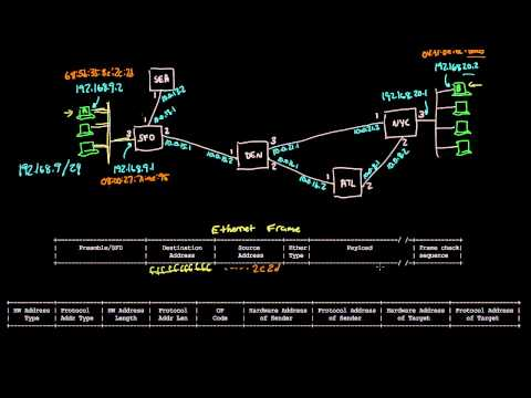 ARP: Mapping between IP and Ethernet | Networking tutorial (9 of 13)