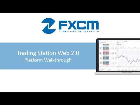 Trading Station Web 2.0 - Platform Walkthrough