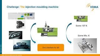 OPC UA for Plastics and Rubber Machines/Wolfgang Hoeglinger, Engel Austria GmbH