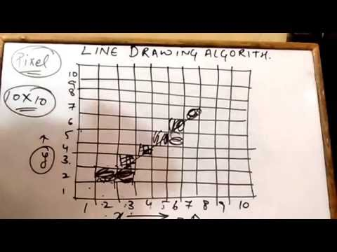 Dda Line Drawing Algorithm With Solved Example : Dda line drawing algorithm part youtube