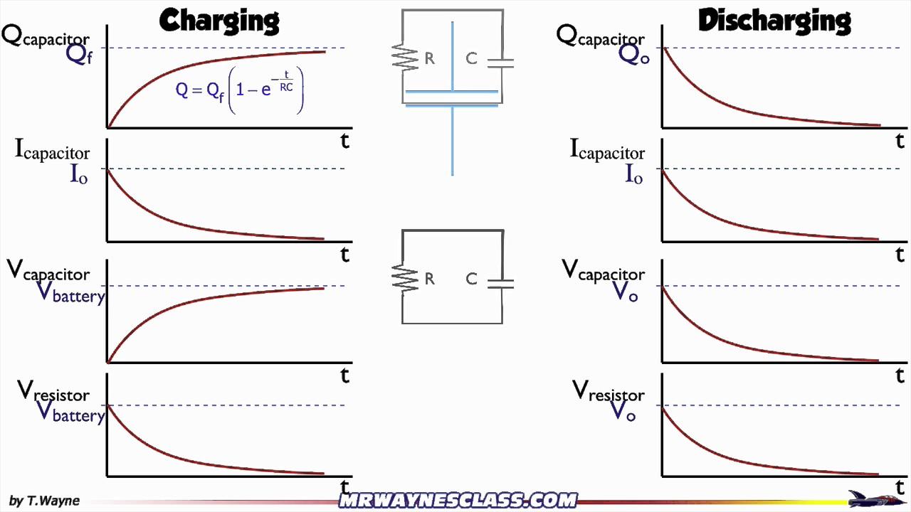 rc circuits time constants MOS FET Circuit