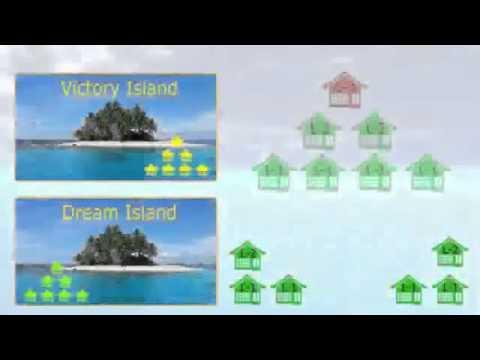 Маркетинг план проекта SunMetropolis. Бизнес-план: оценка рисков.