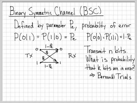 Fundamentals of Probability Theory (4/12): Binary Symmetric Channel