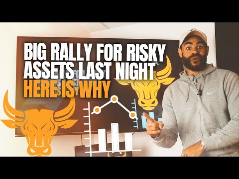 Big Rally for Risky Assets Last Night, Here is Why