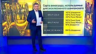 Мамаев и Кокорин ославились за шампанское себестоимостью 13 евро
