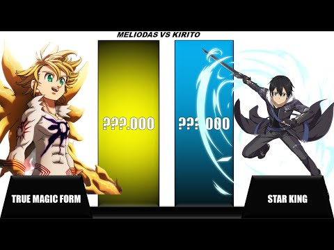 Meliodas VS Kirito Power Levels