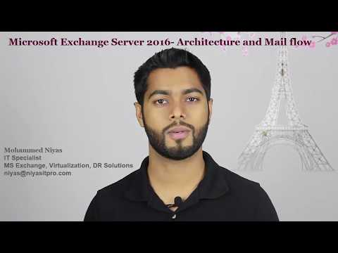 Microsoft Exchange 2016 – Architecture And Mail Flow