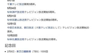 「1976年のテレビ (日本)」とは ウィキ動画