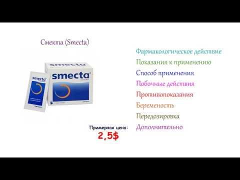 Препарат редуксин инструкция по применению