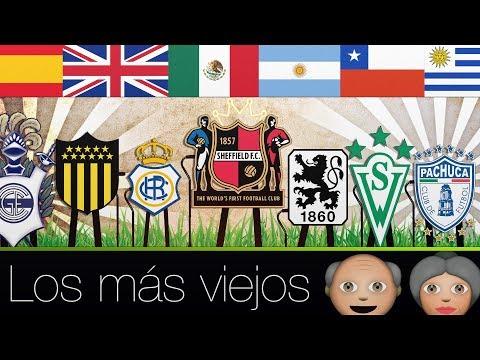 LOS CLUBES DE FÚTBOL MÁS ANTIGUOS   Rafael Escrig