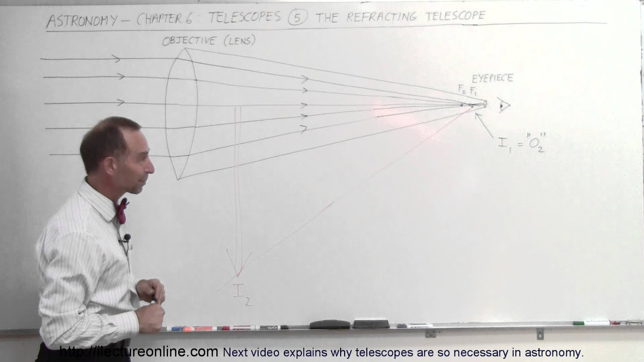 Astronomy ch telescopes of how the refracting