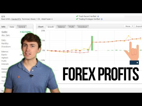 reviewing-my-forex-trading-profits-in-2020-so-far:-my-myfxbook!