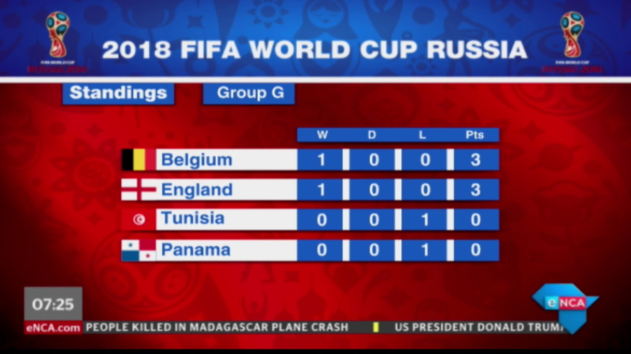 Worldcup Group G Standings You