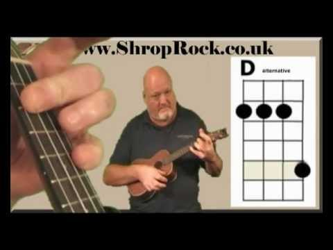 How To Play Really Easy Ukulele 5 Finger Picking The Streets Of
