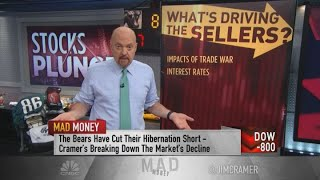 Jim Cramer: Sell some stocks, but it's wrong to panic about a recession