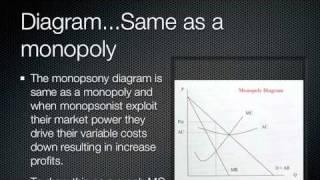 A2 Microeconomics: Monopsony in 1 min