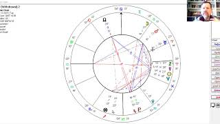 BREXIT: EU Withdrawal Vote 2: an astrological inquiry