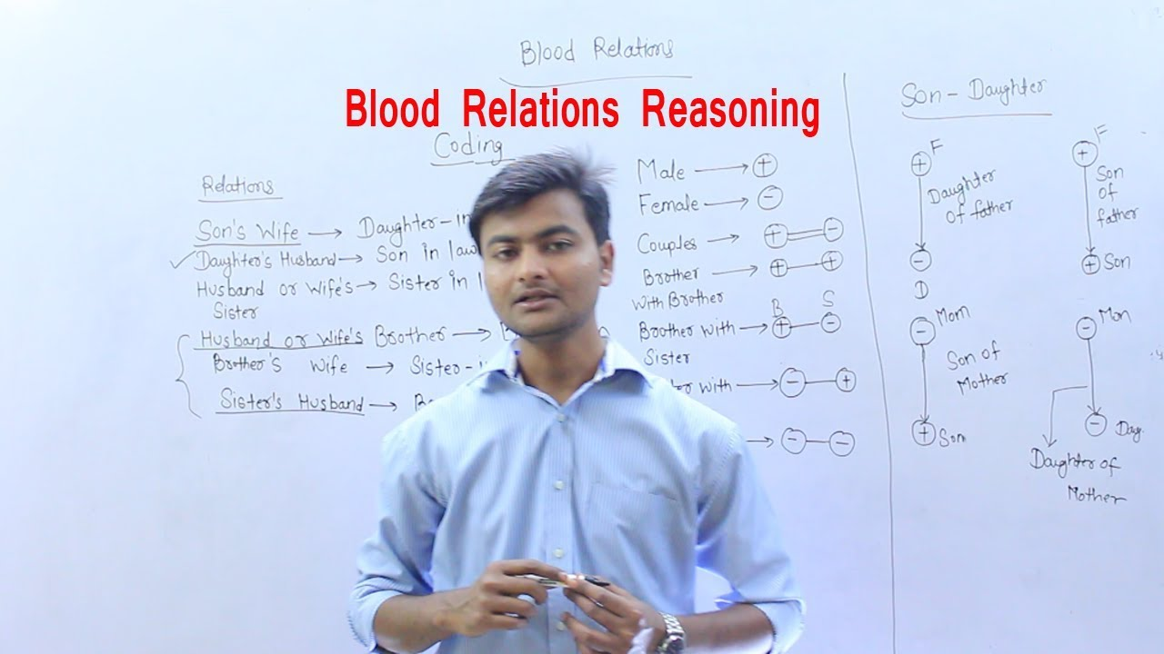 blood relation Blood relationship definition at dictionarycom, a free online dictionary with pronunciation, synonyms and translation look it up now.