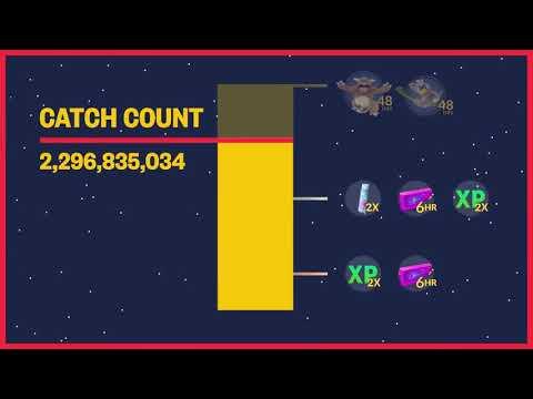 Download Youtube: Pokemon Go ☼ 2.3 Billion ! ☼ Global Catch Challenge