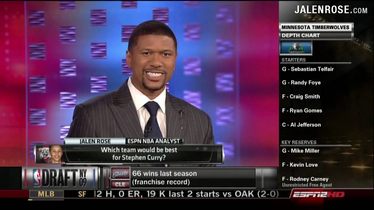 Stephen Curry 2009 NBA Draft Preview Jalen Rose on ESPN YouTube – Depth Chart Nba