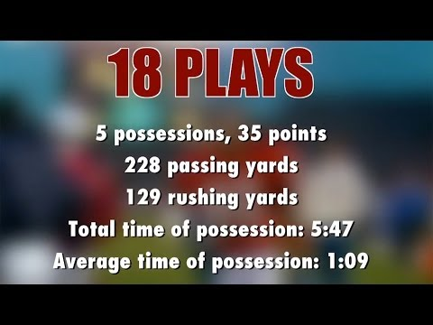 Redskins Chronicles: 18 Plays - Part 3 of 3 (Ep. 13)
