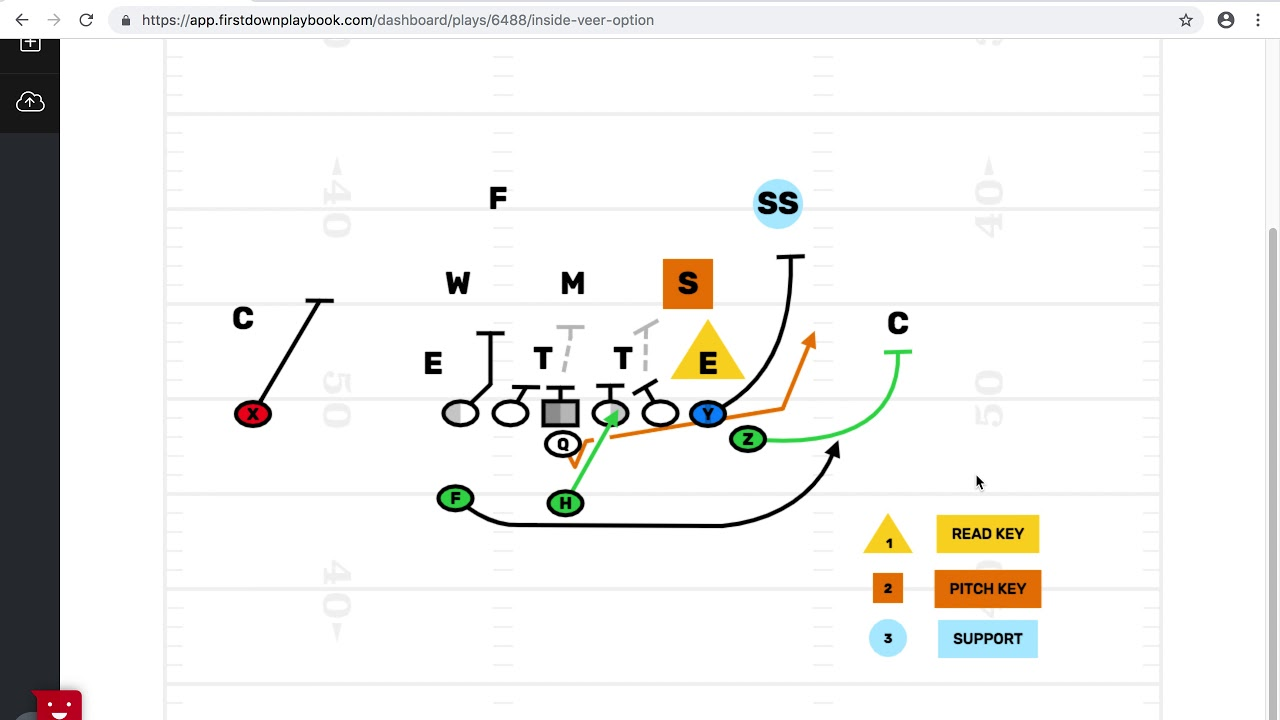 Pdf wing t offense playbook The Delaware