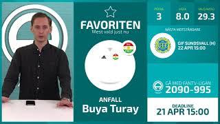 FanTV Allsvenskan Fantasy Deadline inför Gameweek 3