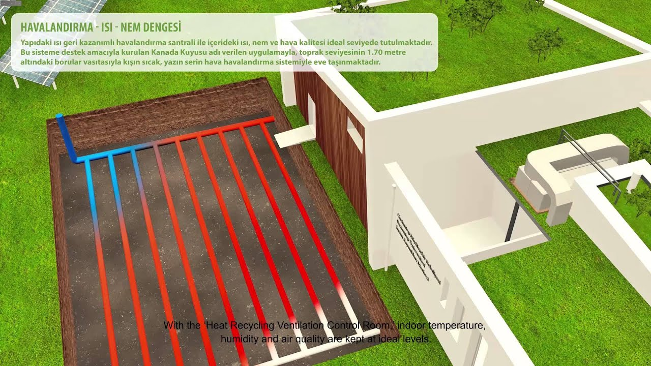 Gaziantep Ekolojik Bina Teknik Sistem Animasyonu