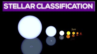 Stellar Classification: Types Of Stars!