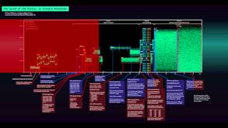 Sound of the dialup modem explained