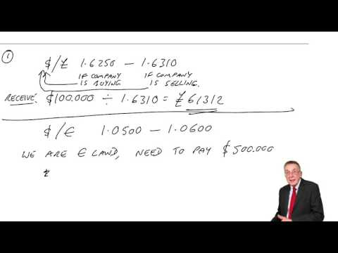ACCA F9 Foreign Exchange Risk Management