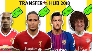 Transfer News - Arsenal interested in David Luiz | Coutinho leaving Liverpool, Other News!