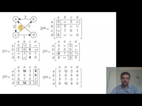 Algorithms: Dynamic Programming: Warshall