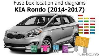 fuse box location and diagrams: kia rondo (2014-2017) - youtube  youtube