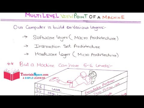 12- Multilevel Viewpoint Of A Machine In Computer Architecture | Micro Architecture